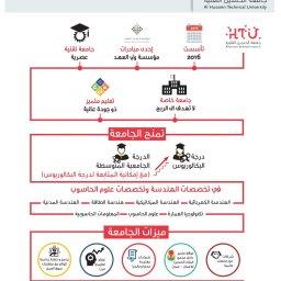 Arabic leaflet  نشرة باللغة العربية عن الجامعة